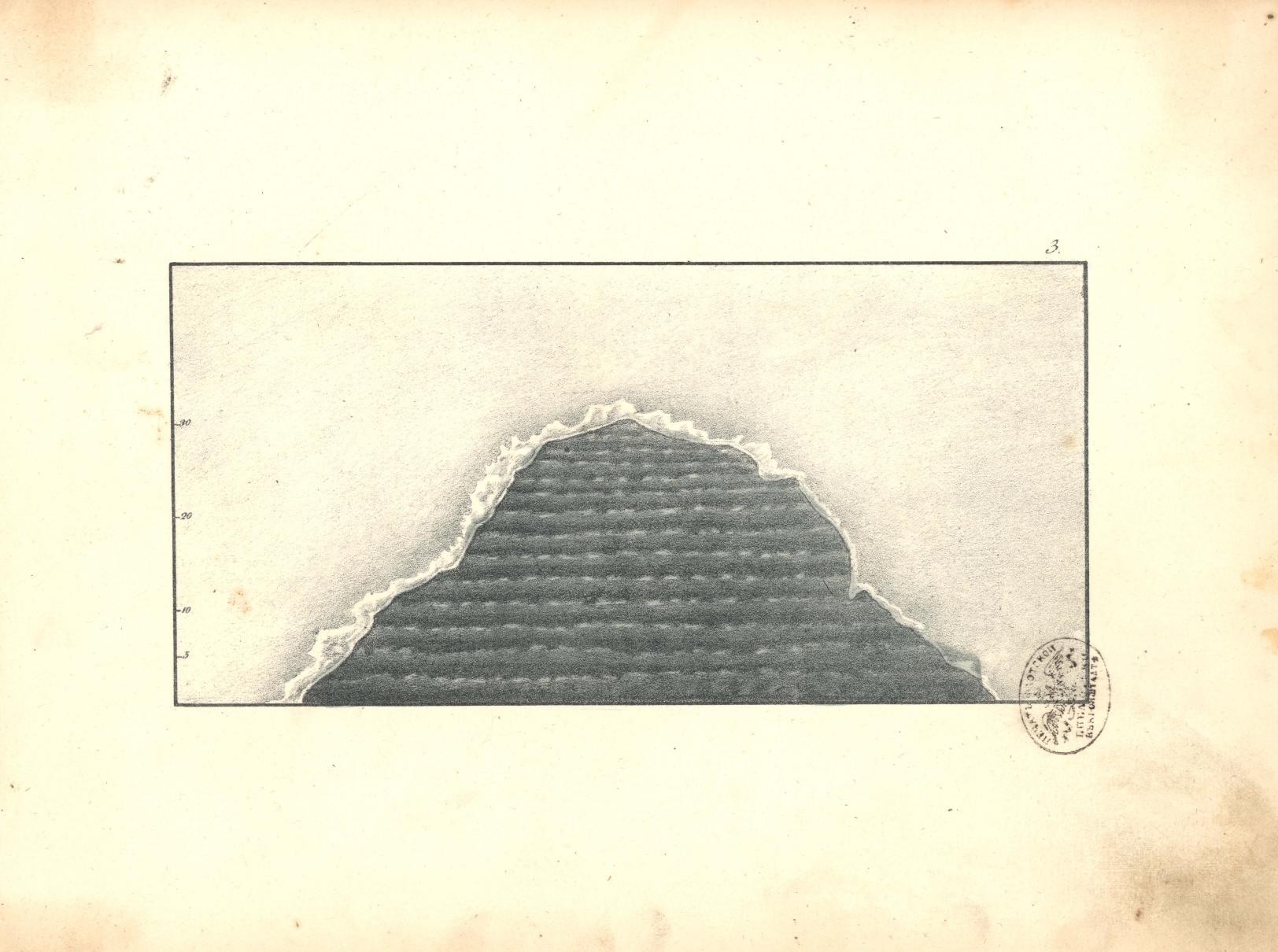 02. Виды берегов