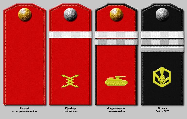 От капитана до майора сколько лет в армии