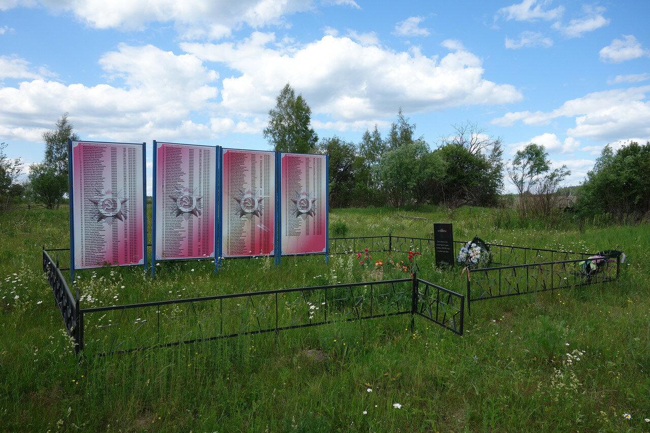 на месте хутора Заводской