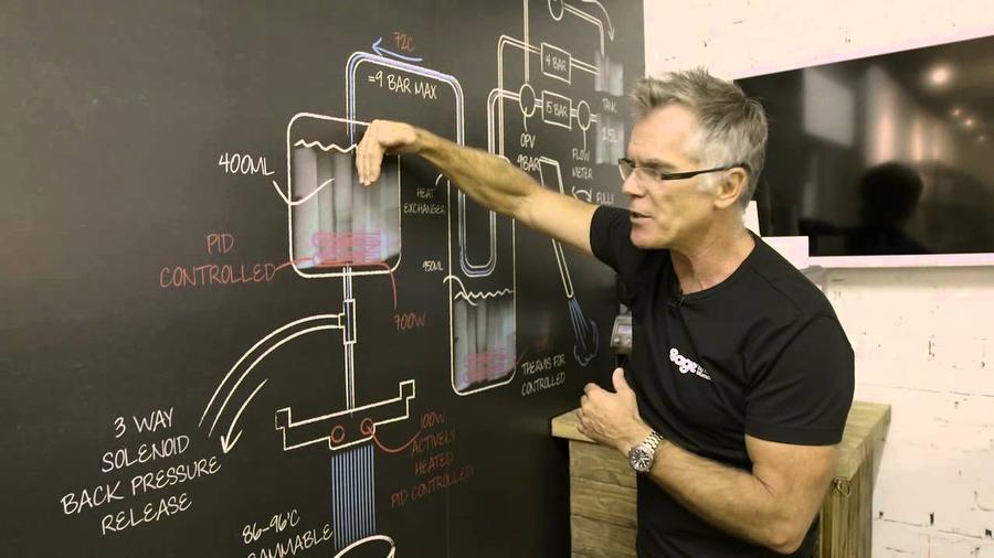 Что делать, чтобы вам не понадобился дорогой ремонт кофемашины ? На основании многолетнего опыта рем