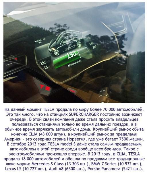 Тесла Суперчарджер