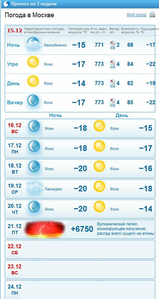 Погода в Москве на неделю  meteovestiru