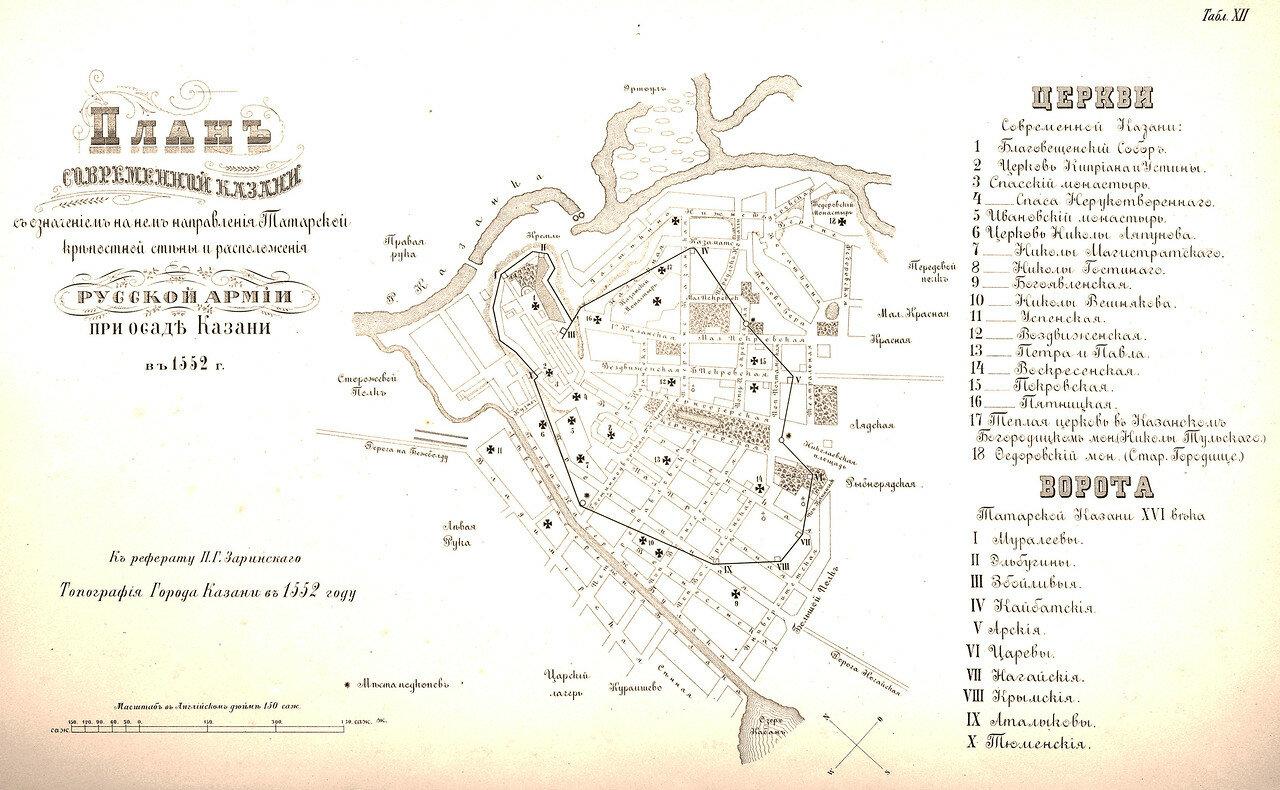 План Казани с наложением на нем татарской крепостной стены и расположения русской армии при осаде Казани в 1552 году