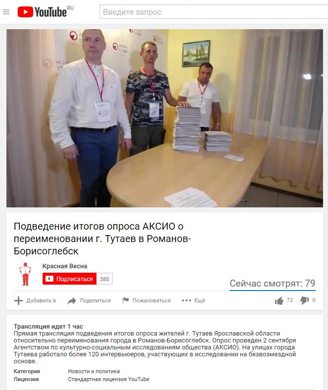 Подведение итогов опроса АКСИО о переименовании г. Тутаев в Романов-Борисоглебск