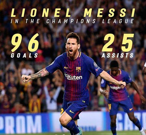 116 Champions League Matches: 96 goals 25 assists