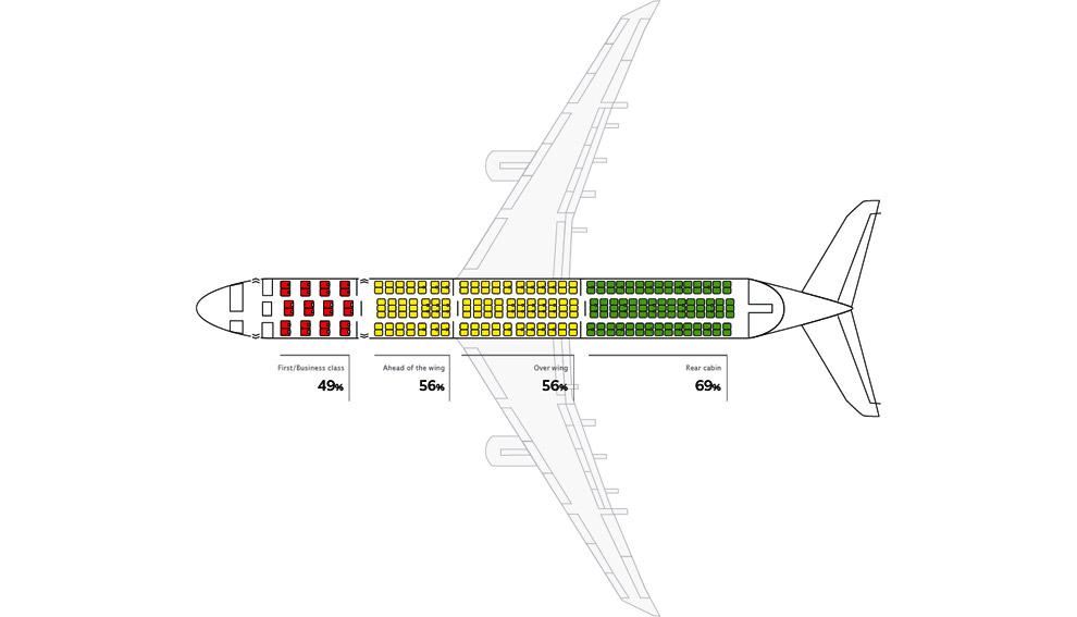 Укрощение турбулентности    Дрожь самолета в полете из-за турбулентност