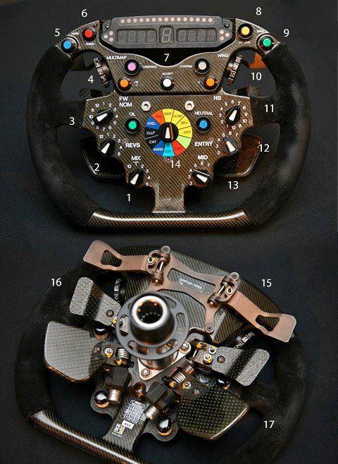 На рулевом колесе есть несколько кнопок и переключателей, с помощью которых пилот в состоянии вывест