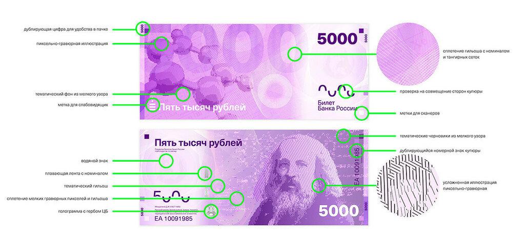 Пермский дизайнер Егор Шабанов дизайн новых купюр 4.jpg