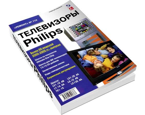 Телевизоры Philips (2012)