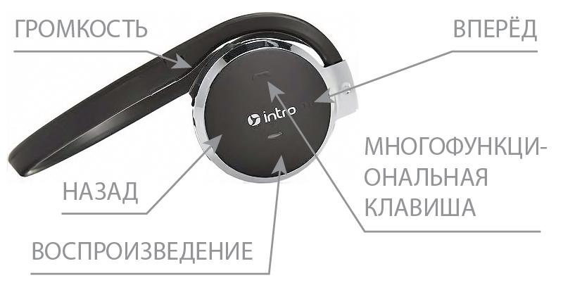 Intro HSW502 Scheme