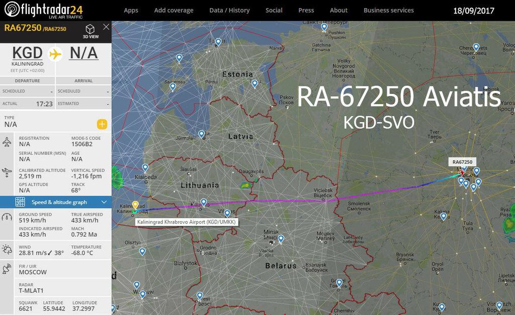 CL30 RA-67250 Aviatis