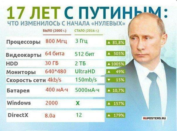 с Путиным.png