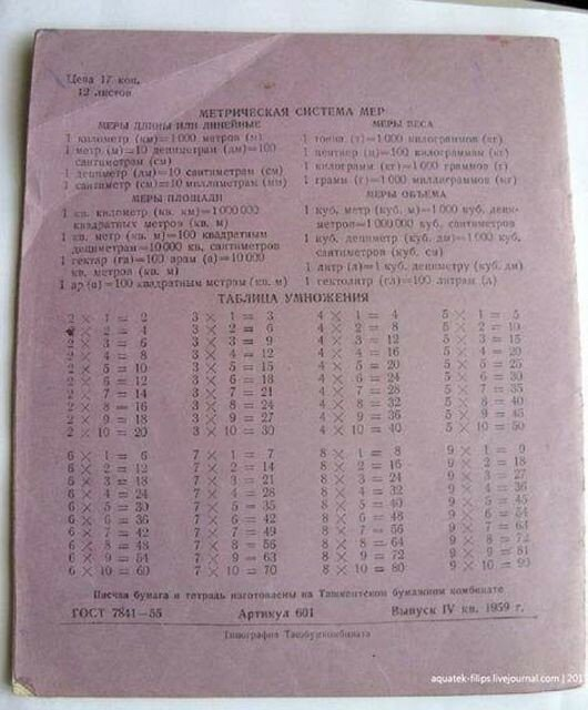 0 17ae64 a7d13d6 XL - Как развлекались школьники СССР на уроках