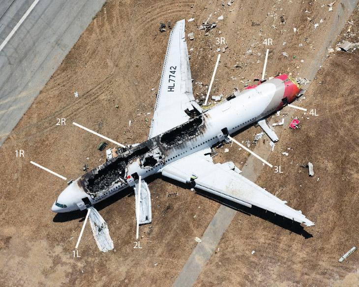 Причиной катастрофы комиссия NTSB назвала ошибочные действия экипажа: самолет снижался слишком быстр