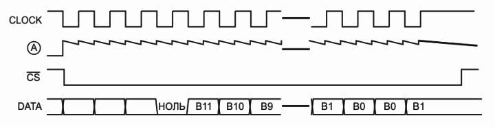 Статьи, заметки, очерки, разное... Микроконтроллеры. 0_150f17_e816b669_orig
