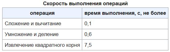 "Калькулятор ""Вега""  0_14c8c2_6e2eb563_orig"