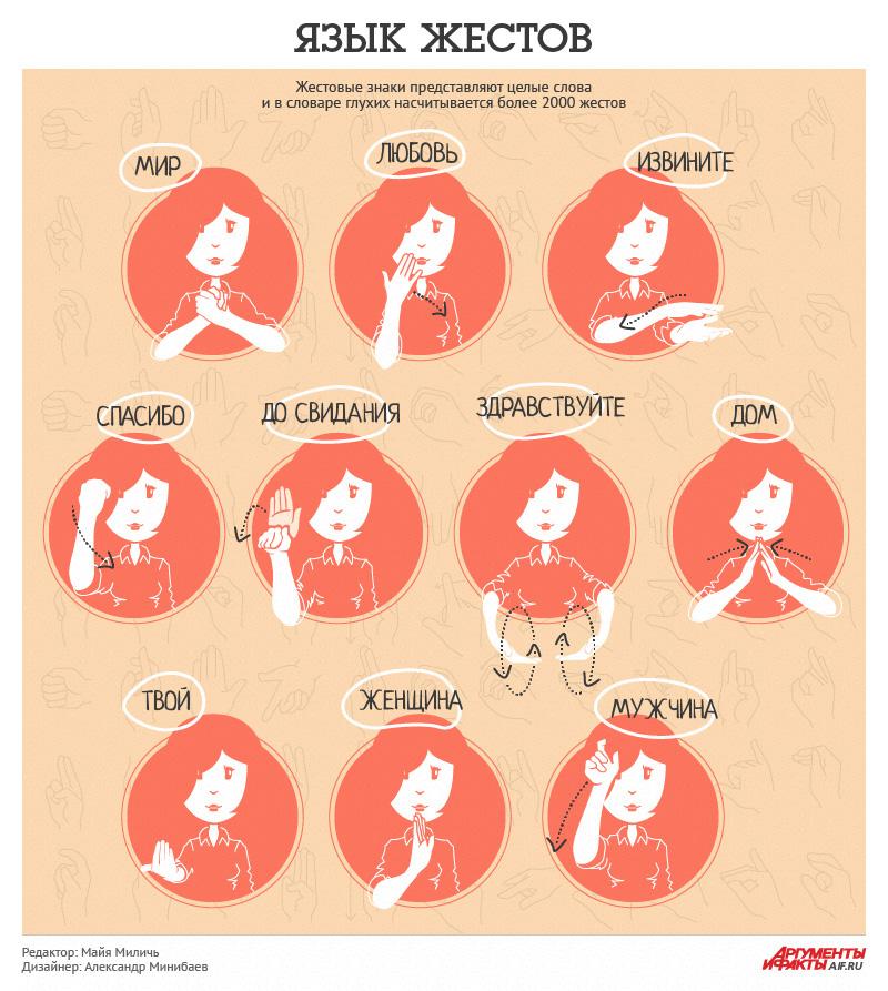 Международный день глухонемых. Язык жестов