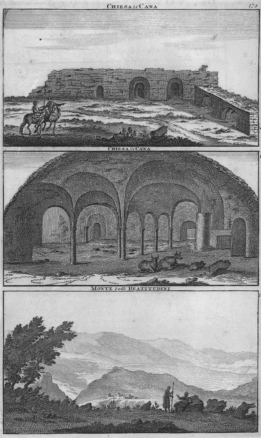 Путешествие из Назарета к Галилейскому морю. Кана Галилейская. Гора Блаженств