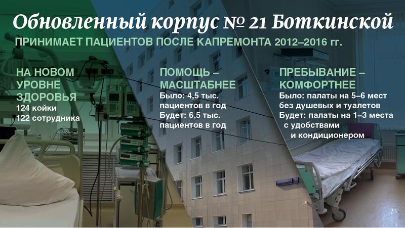 Botkina_01-04.png