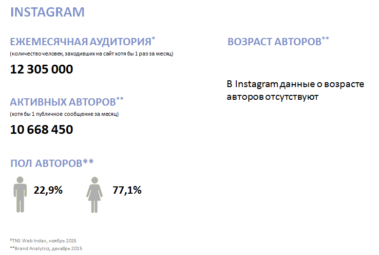 сколько пользователей инстаграм в россии саша ювелир бесплатно