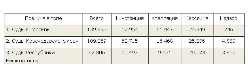 Статистика Судов.jpg