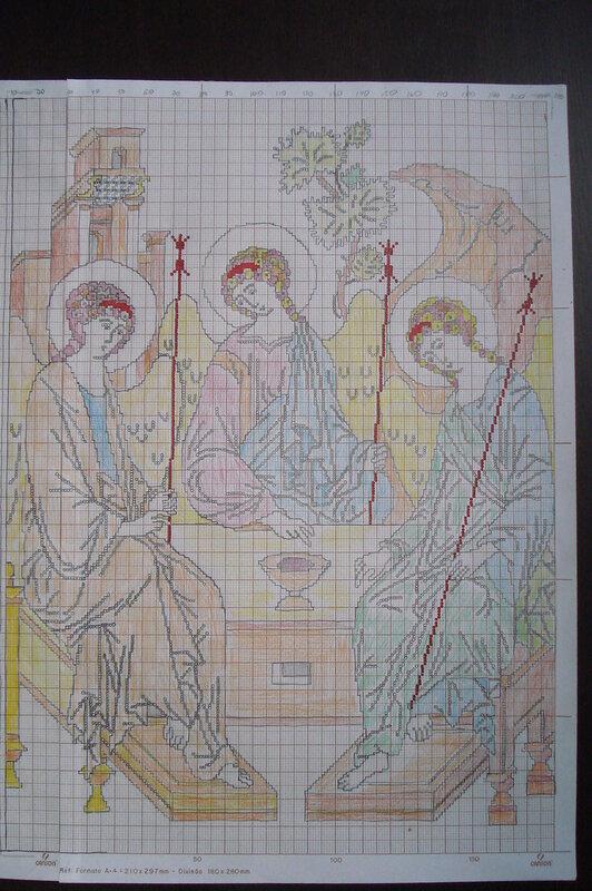 схема Троицы