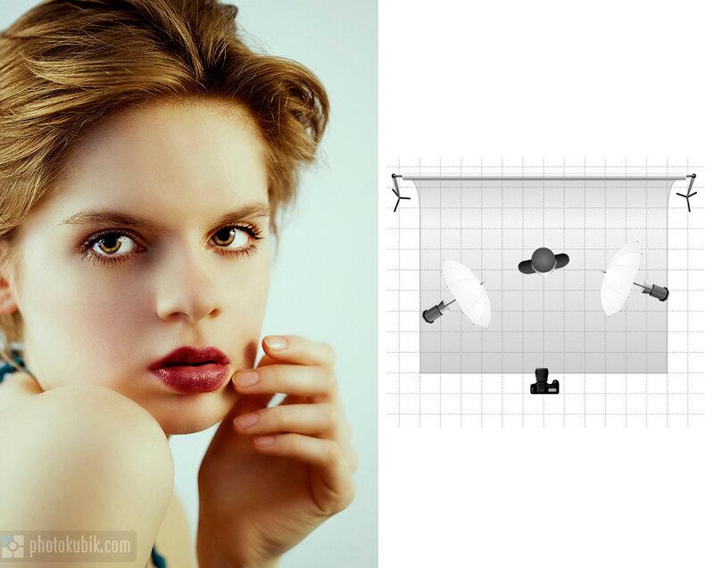 10 схем света для съемки портрета в студии.  Нашла таки.  Спасибо автору!
