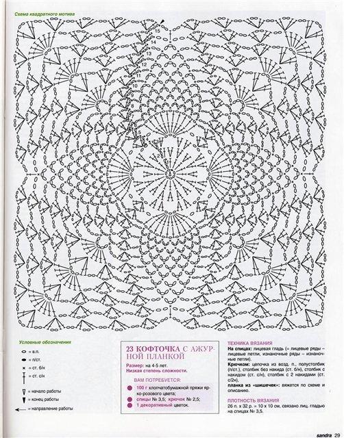 схема вязания жилетки.