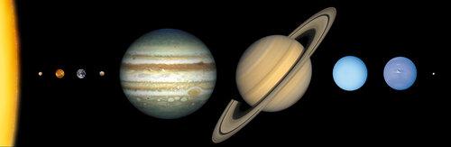 Солнечная система. Сравнительный масштаб(solarsys scale)