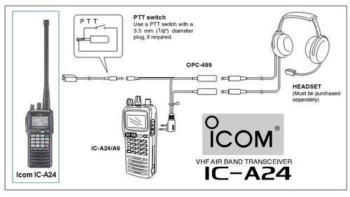 «Icom IC-A24»