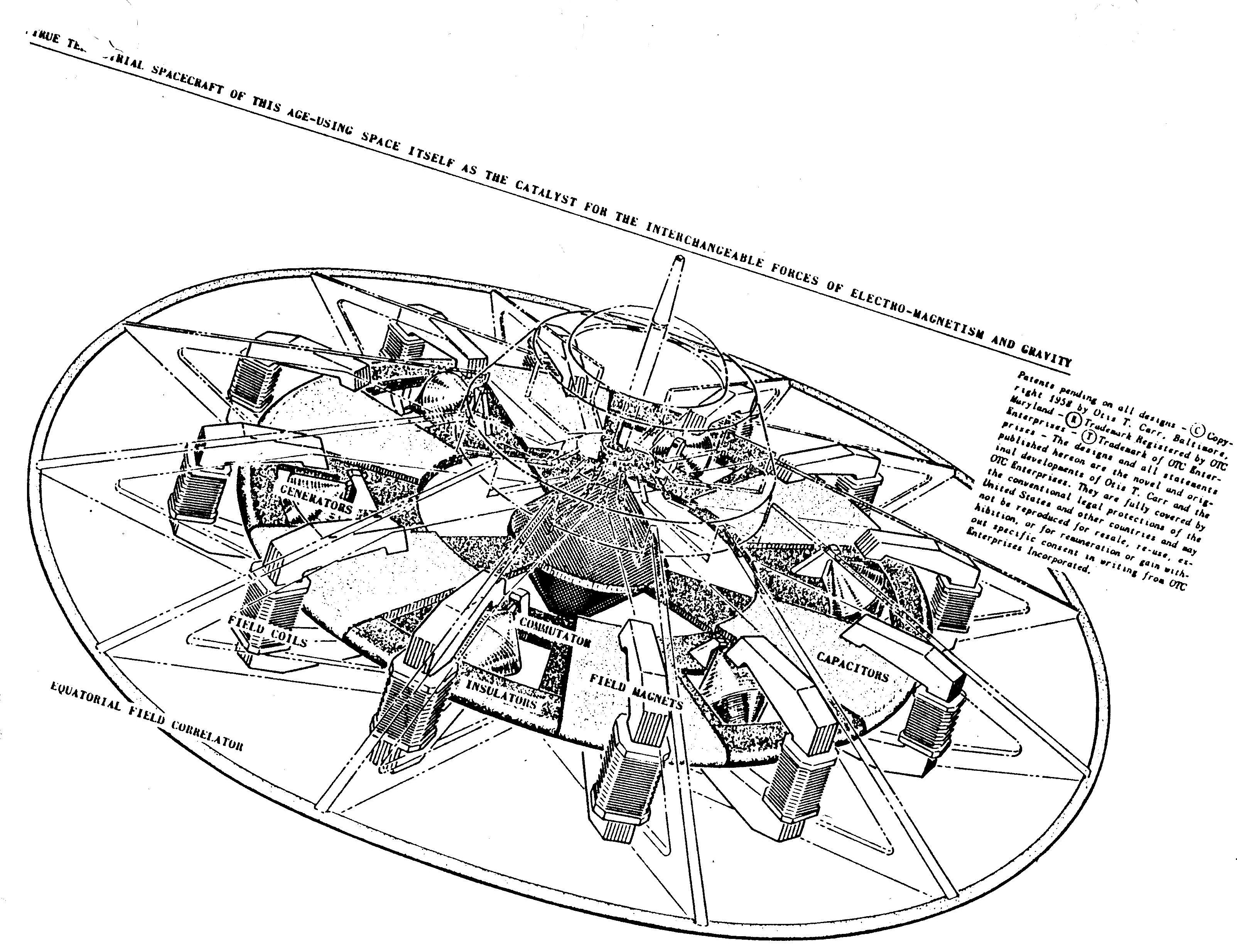 Секретные изобретения 19 - 20 века