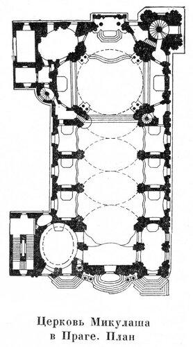 Костел св. Микулаша, Мала Страна, Прага, план