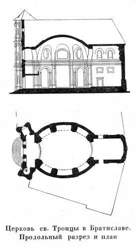 Церковь св. Троицы в Братиславе, план и разрез