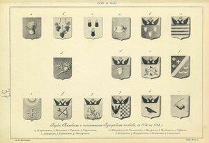 638 и 639. Гербы Полевых и поселенных Гусарских полков, с 1776 по 1783 г.