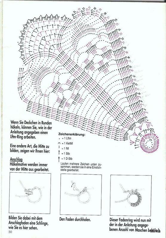 вязание крючком салфетки со схемами. вязание крючком схемы салфеток.