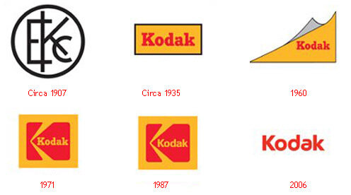 kodak logo evolution