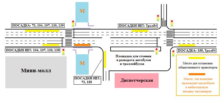 Схема расположения остановок