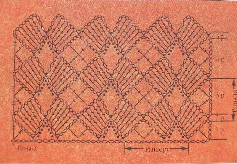Схема (кайма, рукава)
