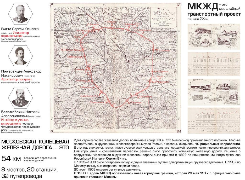 Историческая справка по МКЖД