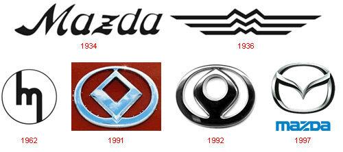 mazda logo evolution