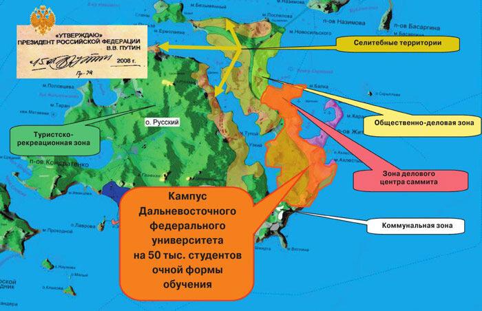 ДВФУ Владивосток