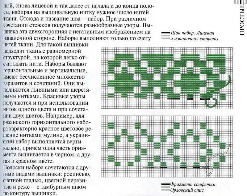 Схема вышивки швом набором