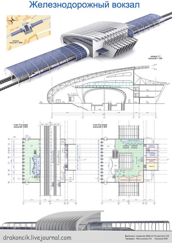 Введение Организация работы сервис центра на железнодорожном  Сервис центр на жд вокзале реферат