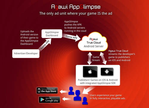 agawi-appglimpse.png