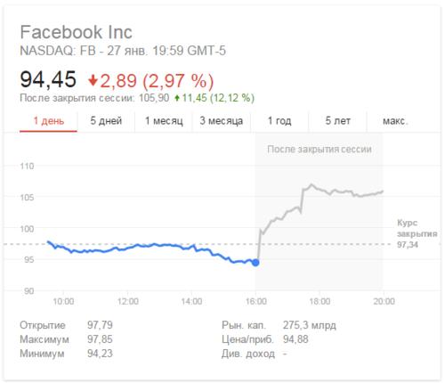 акции_facebook.PNG