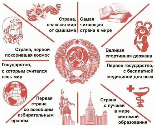 Про СССР тем, кто родился позже него