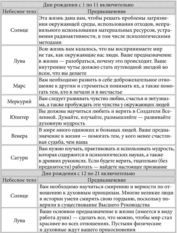 табл. 6