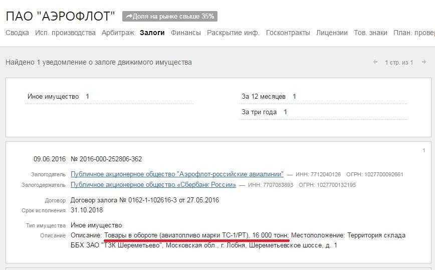 ПАО АЭРОФЛОТ, Москва (ИНН 7712040126) – Залоги – Контур-Фокус - Google Chrome.jpg