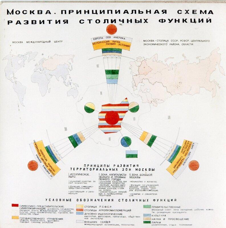 Схемы к Генплану Москвы МГО