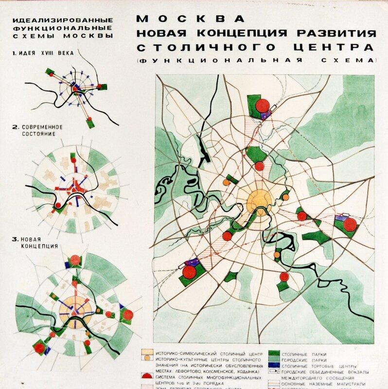 Схемы к Генплану Москвы МГО ВООПИиК